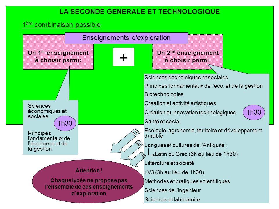 LA SECONDE GENERALE ET TECHNOLOGIQUE Un 1 er enseignement à choisir parmi: Un 2 nd enseignement à choisir parmi: + Sciences économiques et sociales Pr