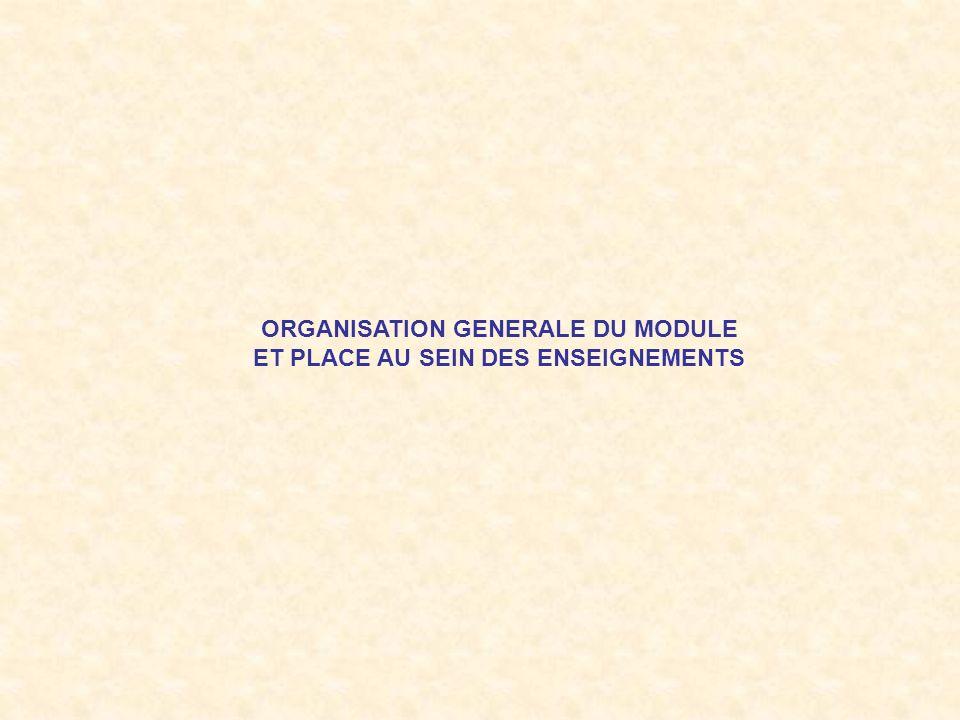 ORGANISATION GENERALE DU MODULE ET PLACE AU SEIN DES ENSEIGNEMENTS