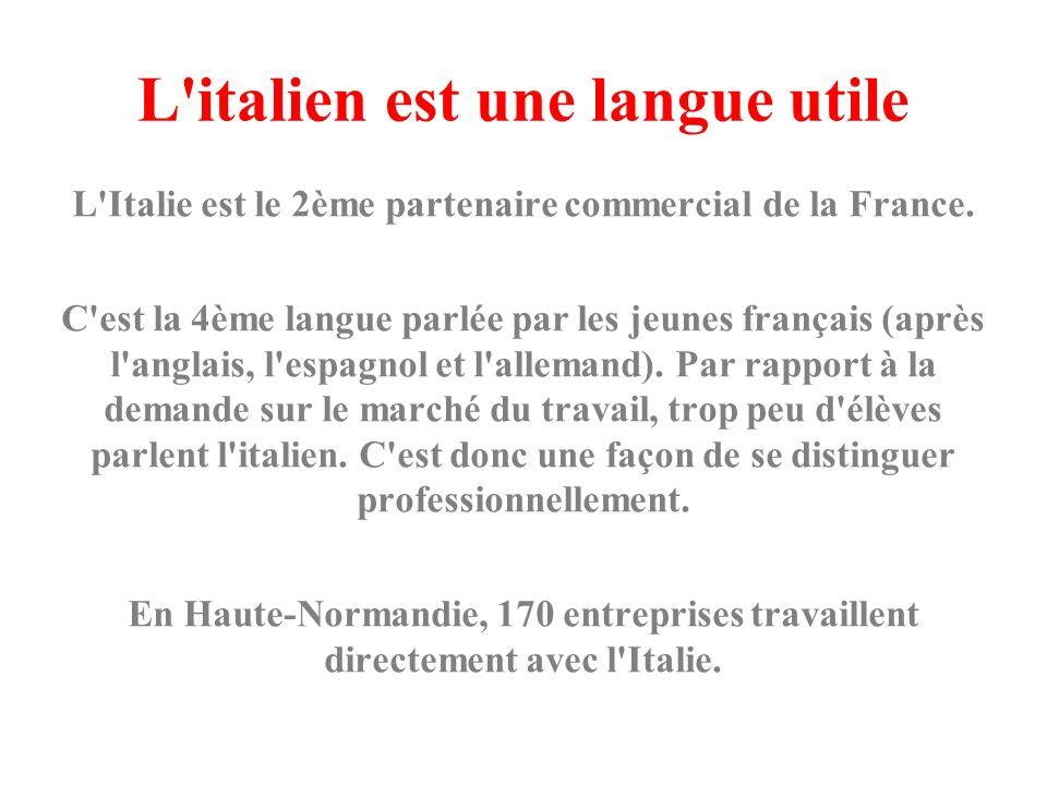 L'italien est une langue utile L'Italie est le 2ème partenaire commercial de la France. C'est la 4ème langue parlée par les jeunes français (après l'a