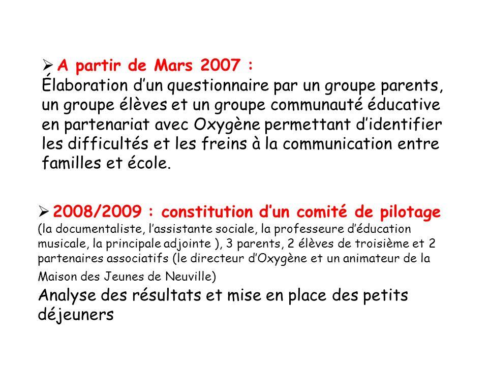 2009/2010 : Petits déjeuners avec les parents délèves de 6ème et de 5ème Fonctionnement du groupe de discussion Parents Animation par Oxygène Équipe éducative
