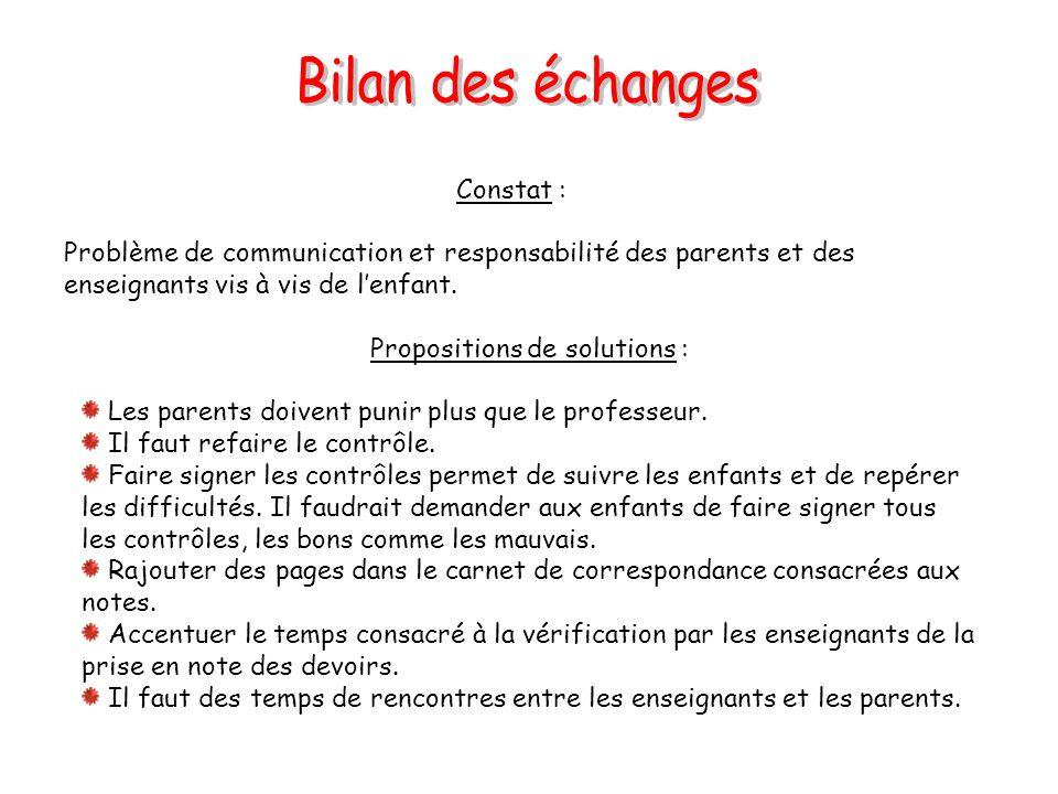 Constat : Problème de communication et responsabilité des parents et des enseignants vis à vis de lenfant. Propositions de solutions : Les parents doi