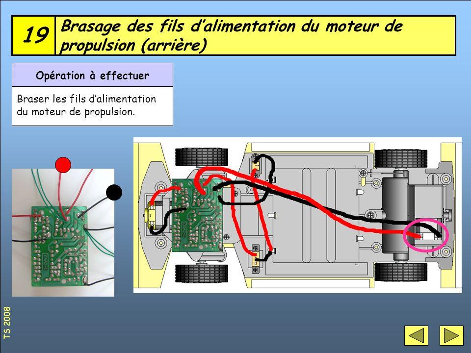 Brasage des fils dalimentation du moteur de propulsion (arrière) 19 Opération à effectuer Braser les fils dalimentation du moteur de propulsion. TS 20