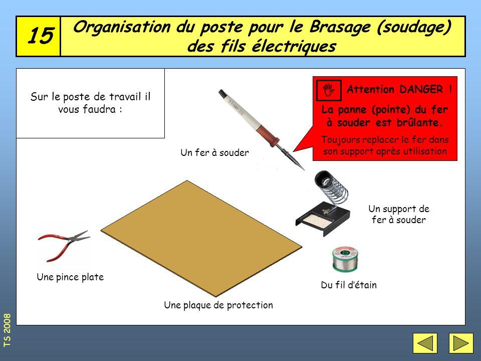 Organisation du poste pour le Brasage (soudage) des fils électriques 15 Sur le poste de travail il vous faudra : Un support de fer à souder Du fil dét