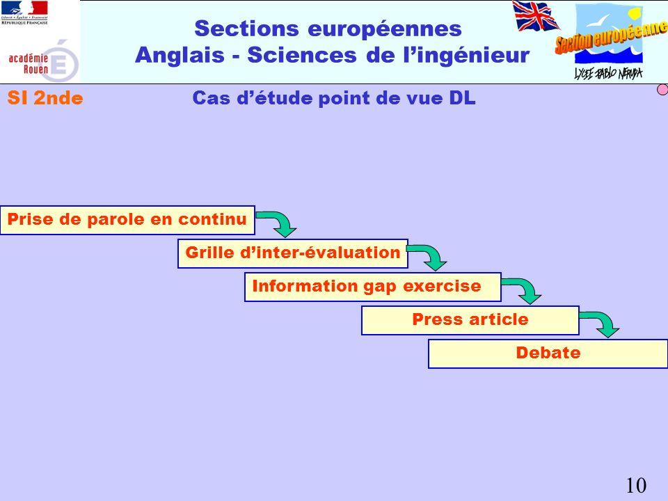 Cas détude point de vue DL Prise de parole en continu Grille dinter-évaluation Information gap exercise Sections européennes Anglais - Sciences de lin