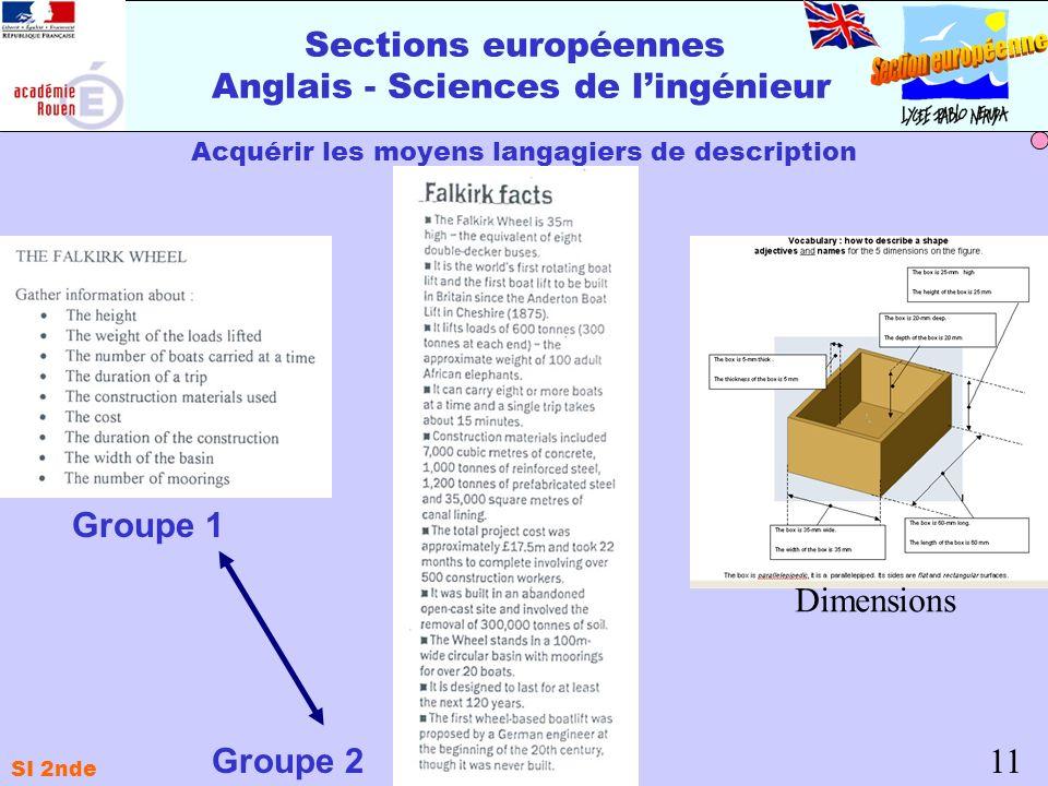 Acquérir les moyens langagiers de description Sections européennes Anglais - Sciences de lingénieur 11 SI 2nde Dimensions Groupe 1 Groupe 2
