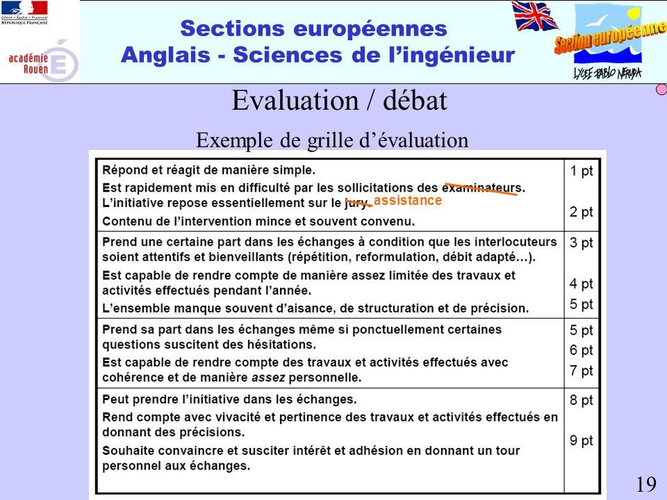 Sections européennes Anglais - Sciences de lingénieur 19 Evaluation / débat assistance Exemple de grille dévaluation