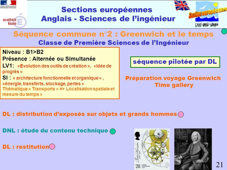 Sections européennes Anglais - Sciences de lingénieur Séquence commune n°2 : Greenwich et le temps Classe de Première Sciences de lIngénieur DL : dist