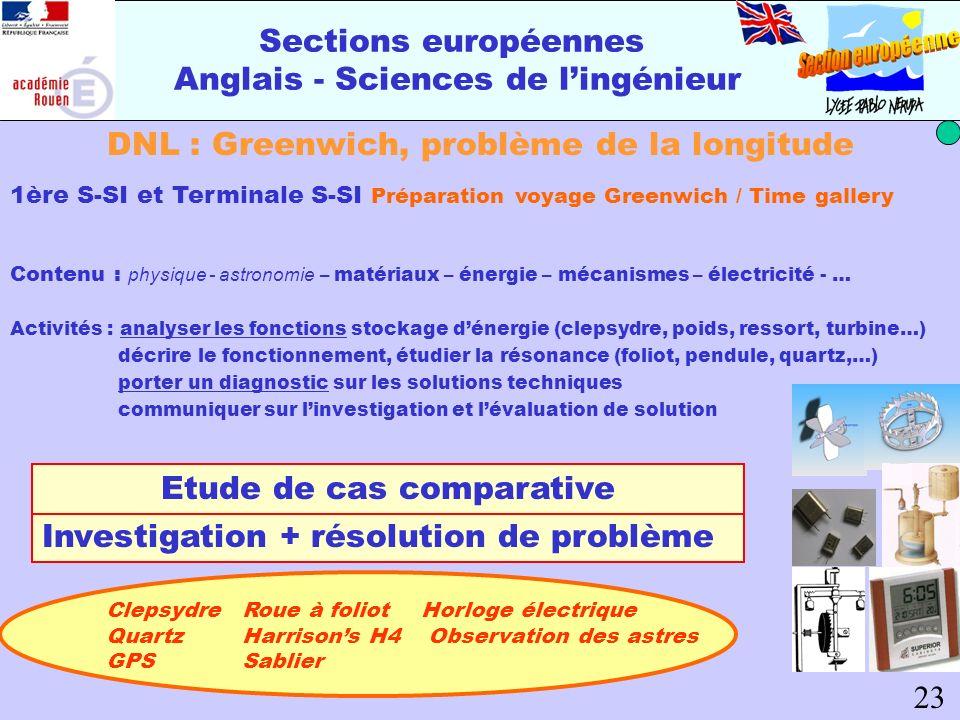 Sections européennes Anglais - Sciences de lingénieur DNL : Greenwich, problème de la longitude 1ère S-SI et Terminale S-SI Préparation voyage Greenwi