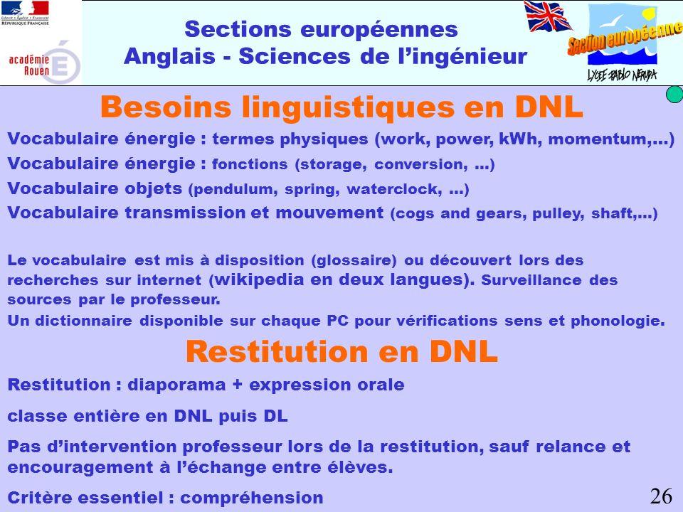 Sections européennes Anglais - Sciences de lingénieur Besoins linguistiques en DNL Vocabulaire énergie : termes physiques (work, power, kWh, momentum,