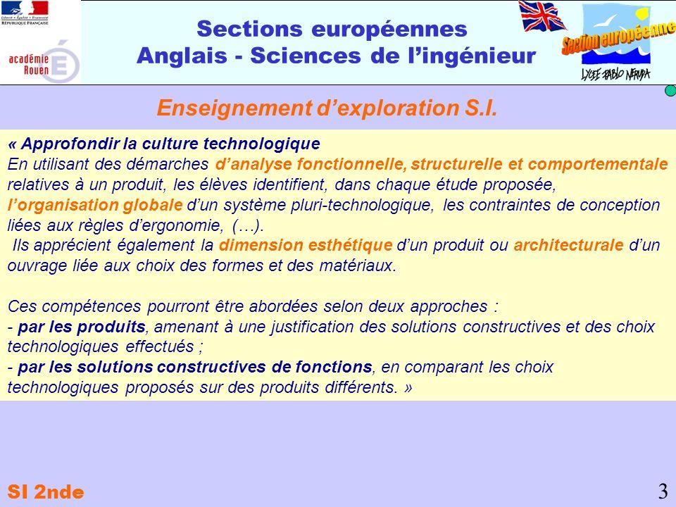 Sections européennes Anglais - Sciences de lingénieur 3 « Approfondir la culture technologique En utilisant des démarches danalyse fonctionnelle, stru
