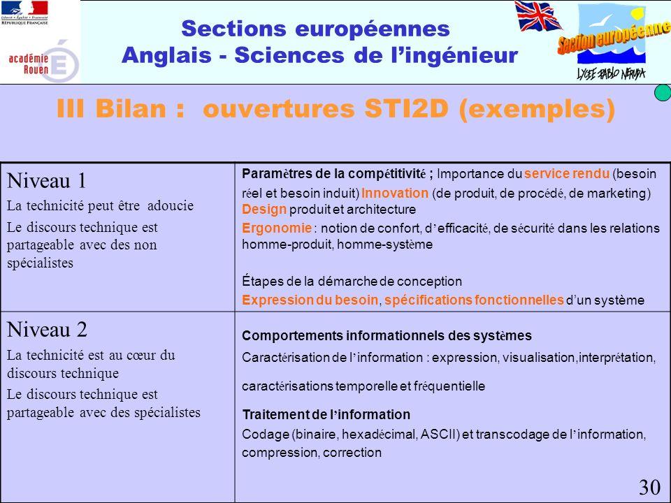 Sections européennes Anglais - Sciences de lingénieur III Bilan : ouvertures STI2D (exemples) 30 Niveau 1 La technicité peut être adoucie Le discours