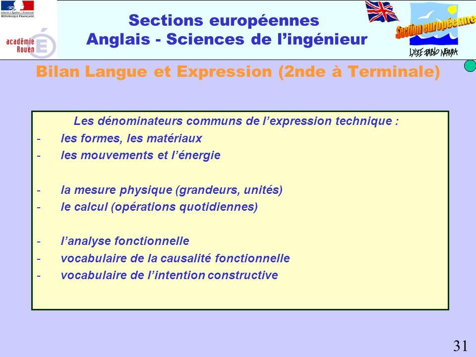 Sections européennes Anglais - Sciences de lingénieur Bilan Langue et Expression (2nde à Terminale) Les dénominateurs communs de lexpression technique