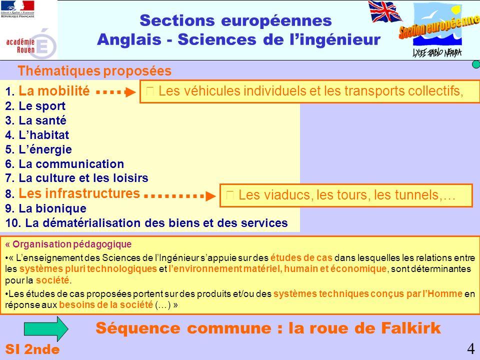 Thématiques proposées Sections européennes Anglais - Sciences de lingénieur 4 1. La mobilité 2. Le sport 3. La santé 4. Lhabitat 5. Lénergie 6. La com