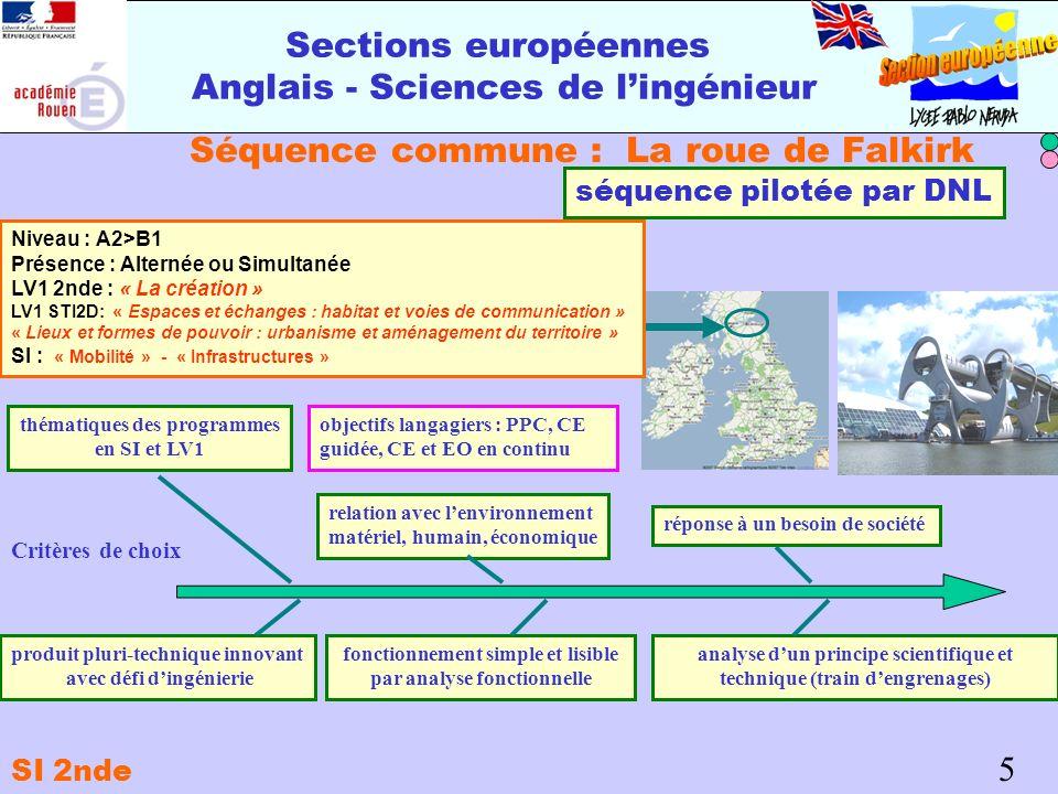 Sections européennes Anglais - Sciences de lingénieur Séquence commune : La roue de Falkirk 5 Critères de choix thématiques des programmes en SI et LV