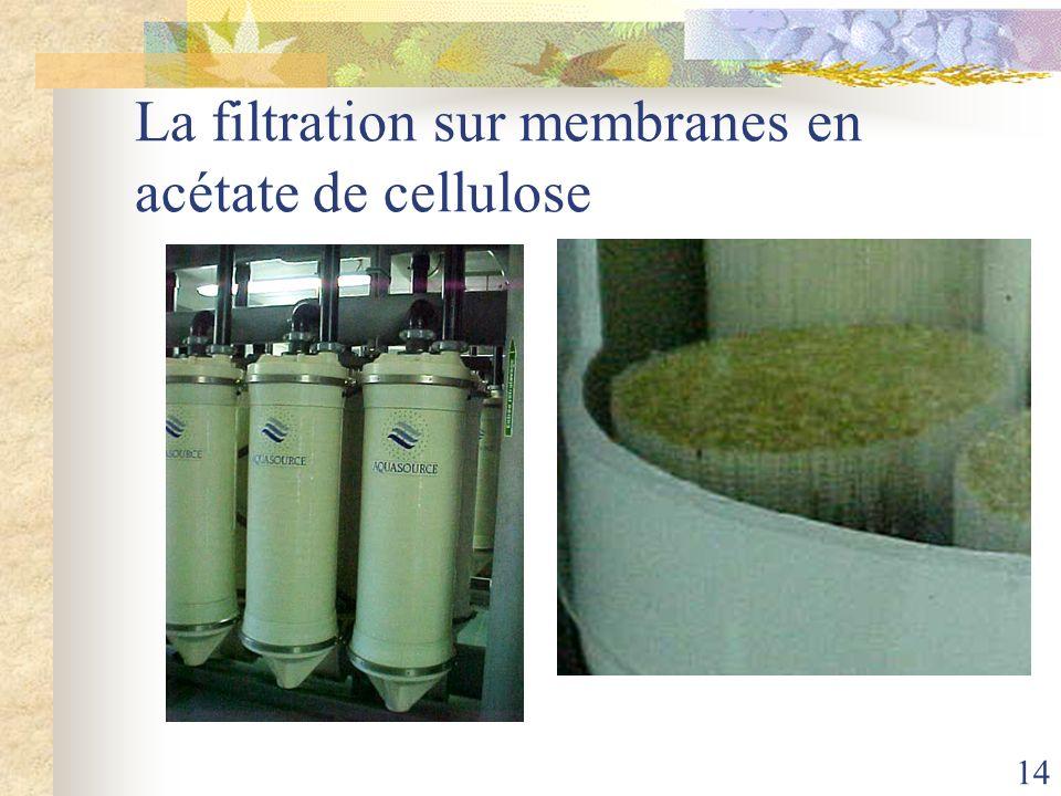 14 La filtration sur membranes en acétate de cellulose