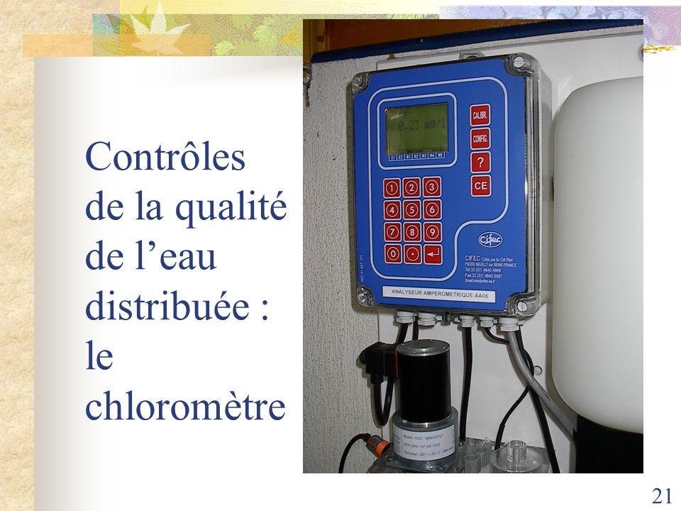 21 Contrôles de la qualité de leau distribuée : le chloromètre