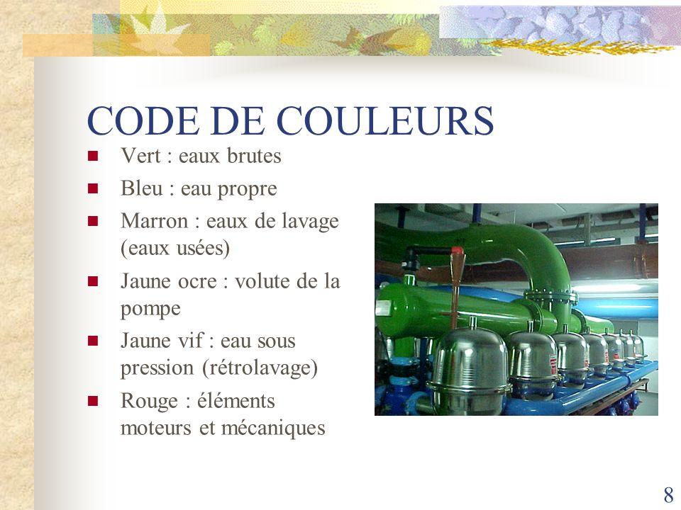 8 CODE DE COULEURS Vert : eaux brutes Bleu : eau propre Marron : eaux de lavage (eaux usées) Jaune ocre : volute de la pompe Jaune vif : eau sous pres