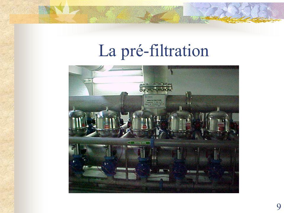 9 La pré-filtration