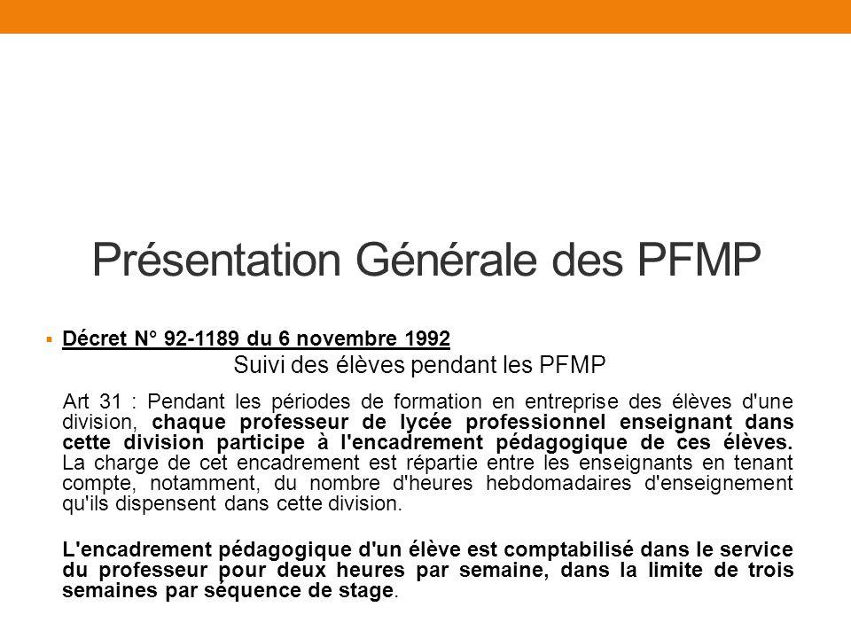 Présentation Générale des PFMP Décret N° 92-1189 du 6 novembre 1992 Suivi des élèves pendant les PFMP Art 31 : Pendant les périodes de formation en entreprise des élèves d une division, chaque professeur de lycée professionnel enseignant dans cette division participe à l encadrement pédagogique de ces élèves.