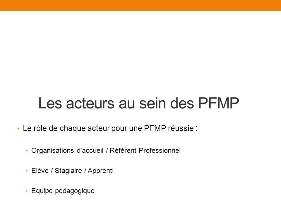 Les acteurs au sein des PFMP Le rôle de chaque acteur pour une PFMP réussie : Organisations daccueil / Référent Professionnel Elève / Stagiaire / Apprenti Equipe pédagogique