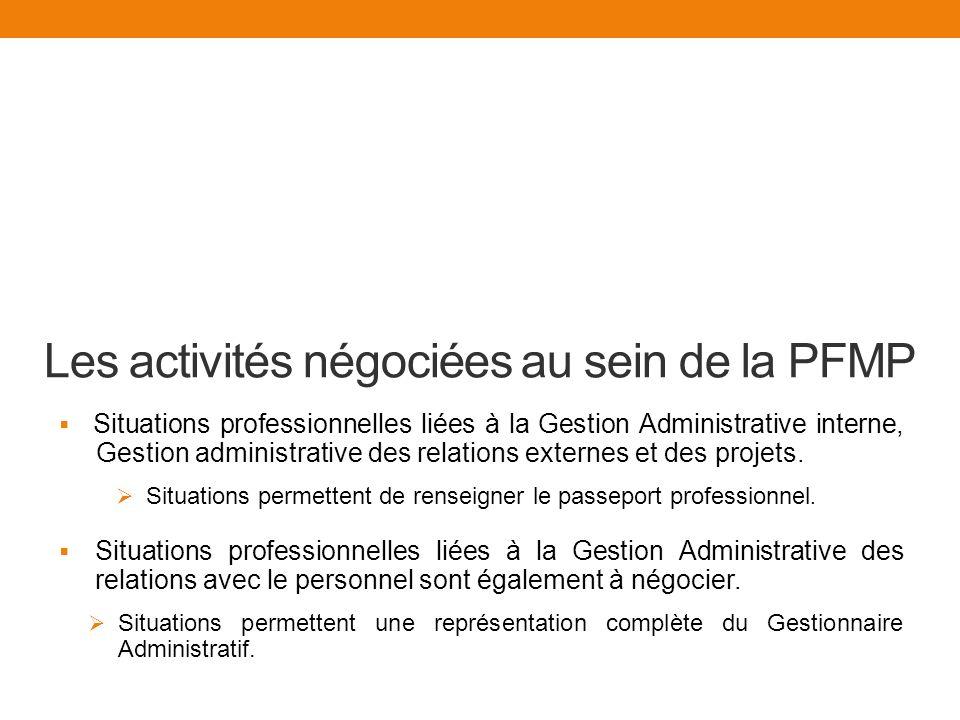 Les activités négociées au sein de la PFMP Situations professionnelles liées à la Gestion Administrative interne, Gestion administrative des relations externes et des projets.