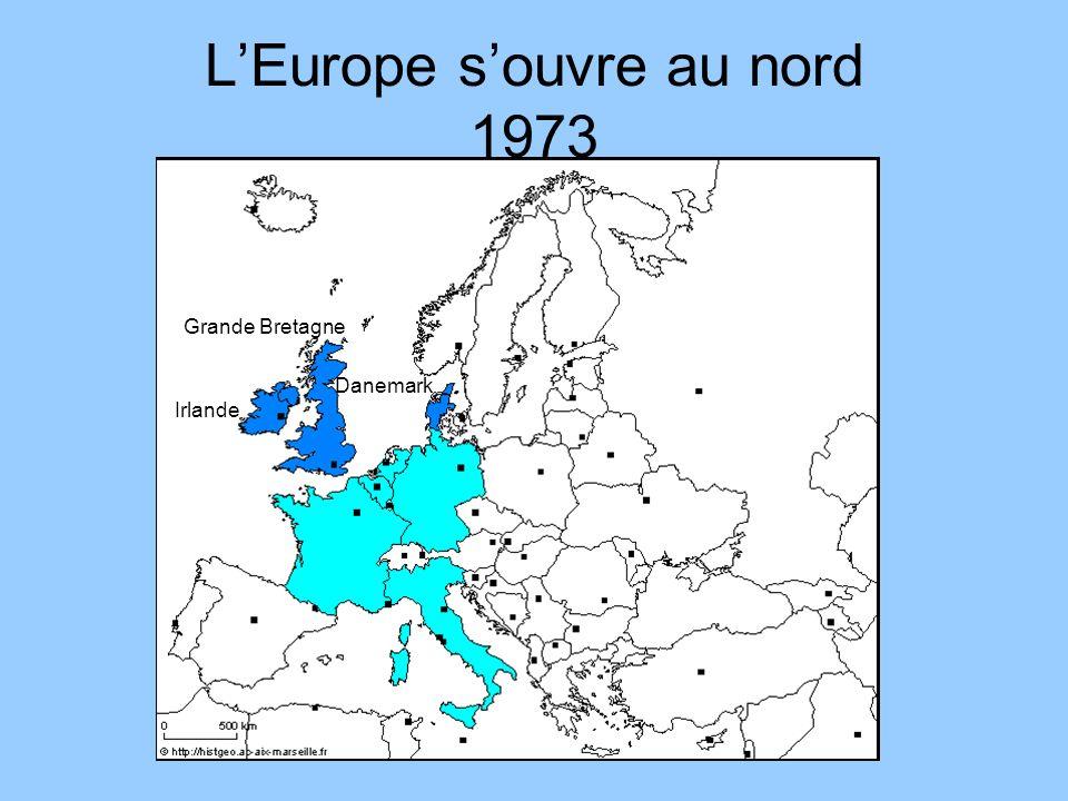 Vers une unification de lEurope?