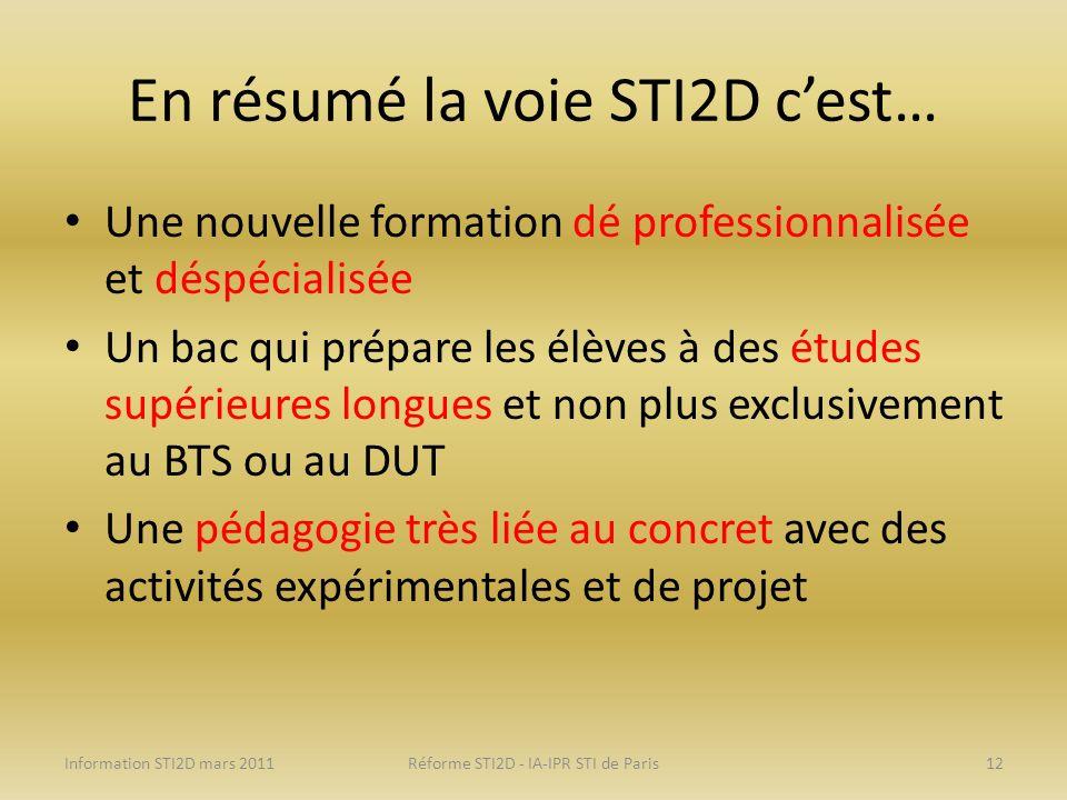 En résumé la voie STI2D cest… Une nouvelle formation dé professionnalisée et déspécialisée Un bac qui prépare les élèves à des études supérieures long