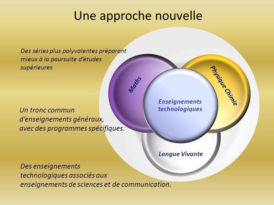Langue Vivante Maths Enseignements technologiques Des enseignements technologiques associés aux enseignements de sciences et de communication. Un tron