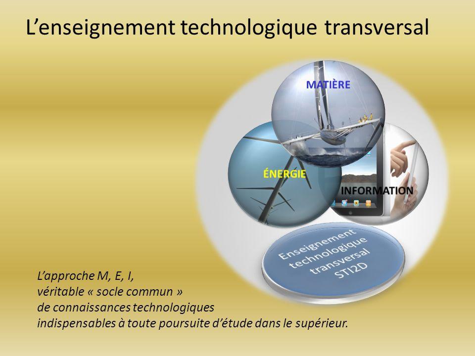 Lapproche M, E, I, véritable « socle commun » de connaissances technologiques indispensables à toute poursuite détude dans le supérieur. Lenseignement
