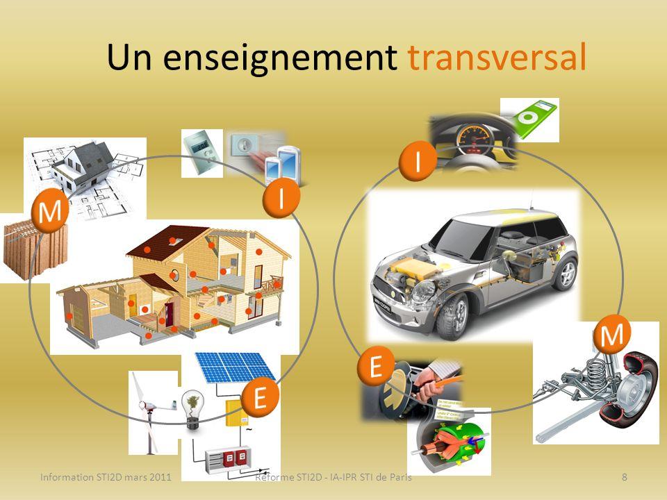Un enseignement transversal Information STI2D mars 2011Réforme STI2D - IA-IPR STI de Paris8