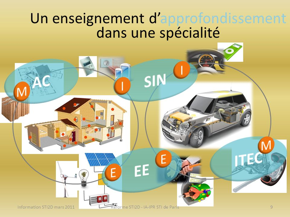 Un enseignement dapprofondissement dans une spécialité Information STI2D mars 2011Réforme STI2D - IA-IPR STI de Paris9
