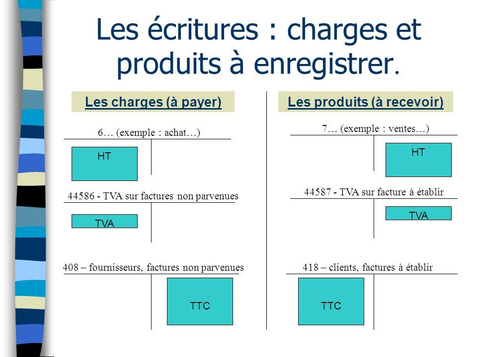 Les écritures : charges et produits à « désenregistrer » Les chargesLes produits 6… (exemple : achat…) 7… (exemple : ventes…) 486 – Charges constatées davance487 - Produits constatés davance Remarque : La TVA a déjà été enregistrée.