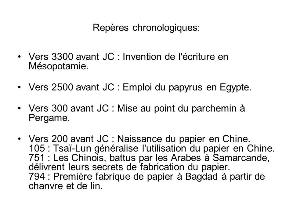 Repères chronologiques: Vers 3300 avant JC : Invention de l écriture en Mésopotamie.