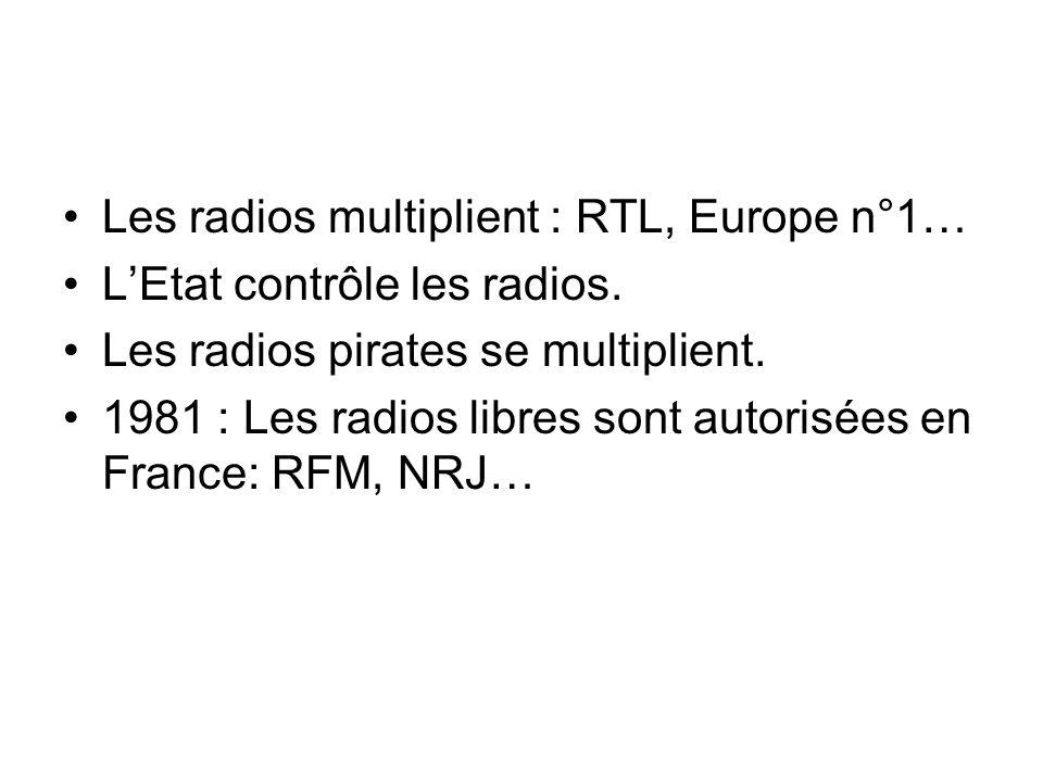 Les radios multiplient : RTL, Europe n°1… LEtat contrôle les radios.