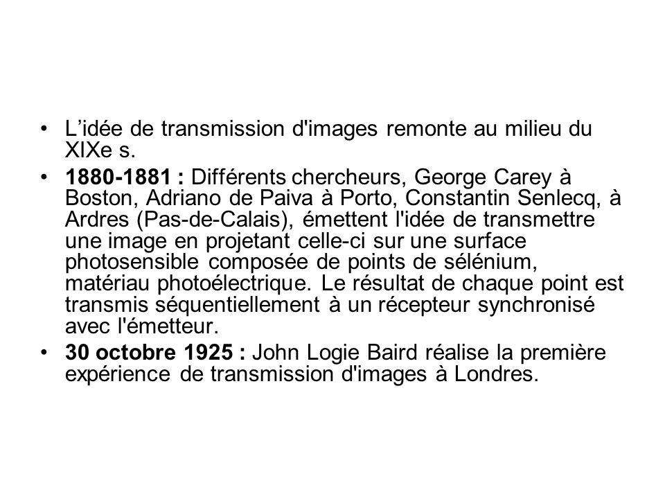 Lidée de transmission d images remonte au milieu du XIXe s.