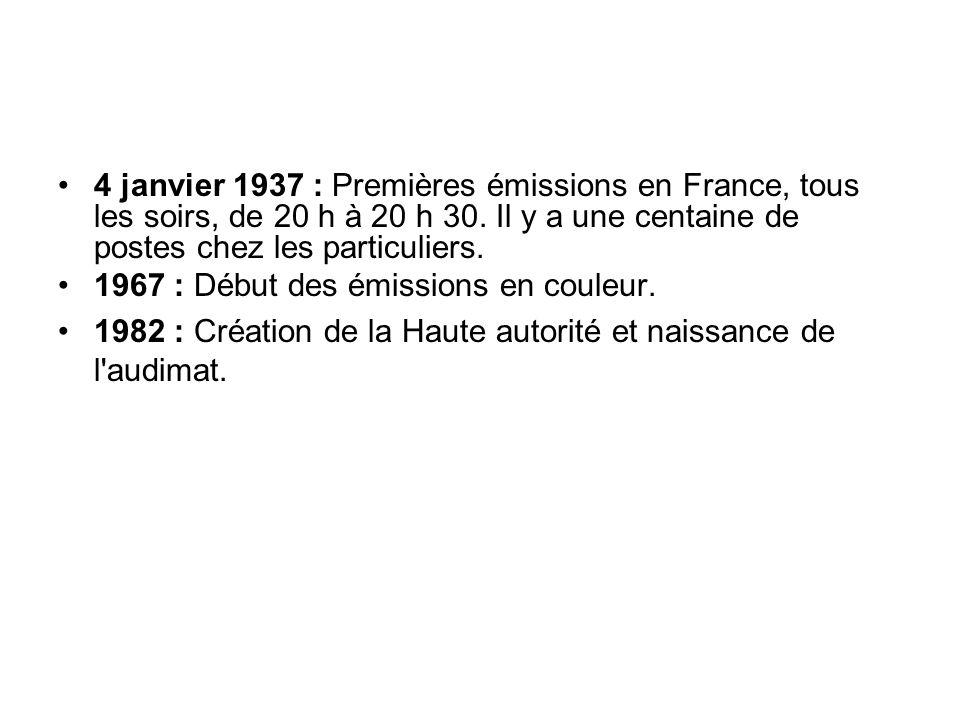 4 janvier 1937 : Premières émissions en France, tous les soirs, de 20 h à 20 h 30.