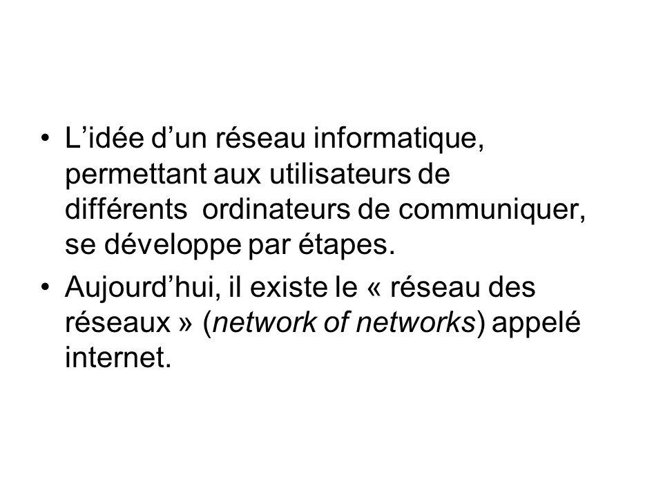 Lidée dun réseau informatique, permettant aux utilisateurs de différents ordinateurs de communiquer, se développe par étapes.