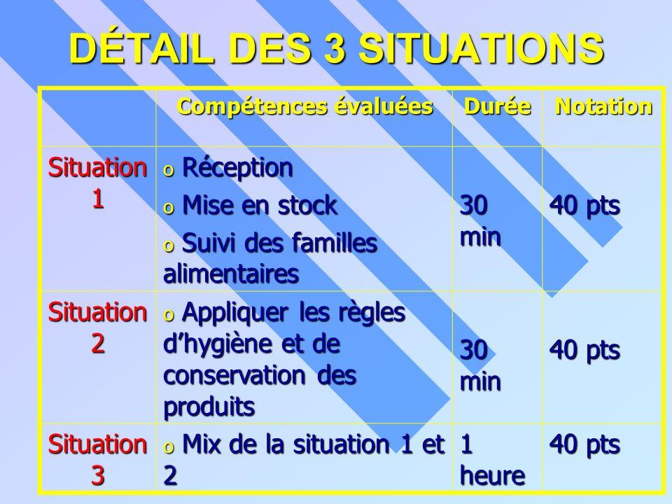 DÉTAIL DES 3 SITUATIONS Compétences évaluées DuréeNotation Situation 1 o Réception o Mise en stock o Suivi des familles alimentaires 30 min 40 pts Sit