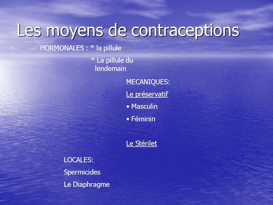 Les moyens de contraceptions HORMONALES : * la pillule * La pillule du lendemain MECANIQUES: Le préservatif Masculin Féminin Le Stérilet LOCALES: Sper