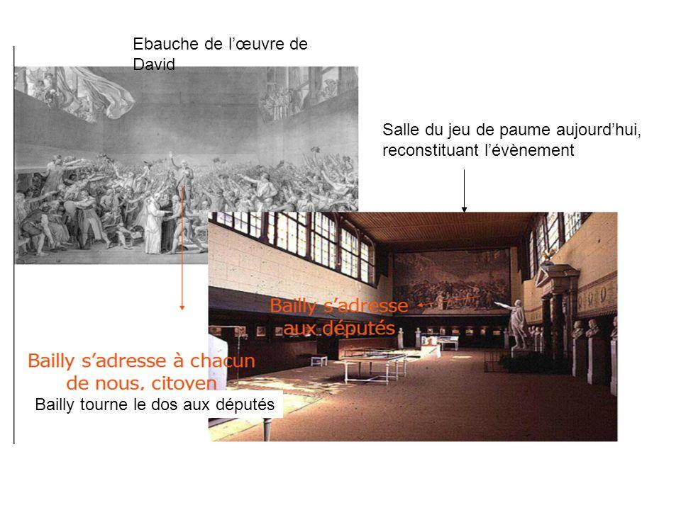 Salle du jeu de paume aujourdhui, reconstituant lévènement Ebauche de lœuvre de David Bailly tourne le dos aux députés