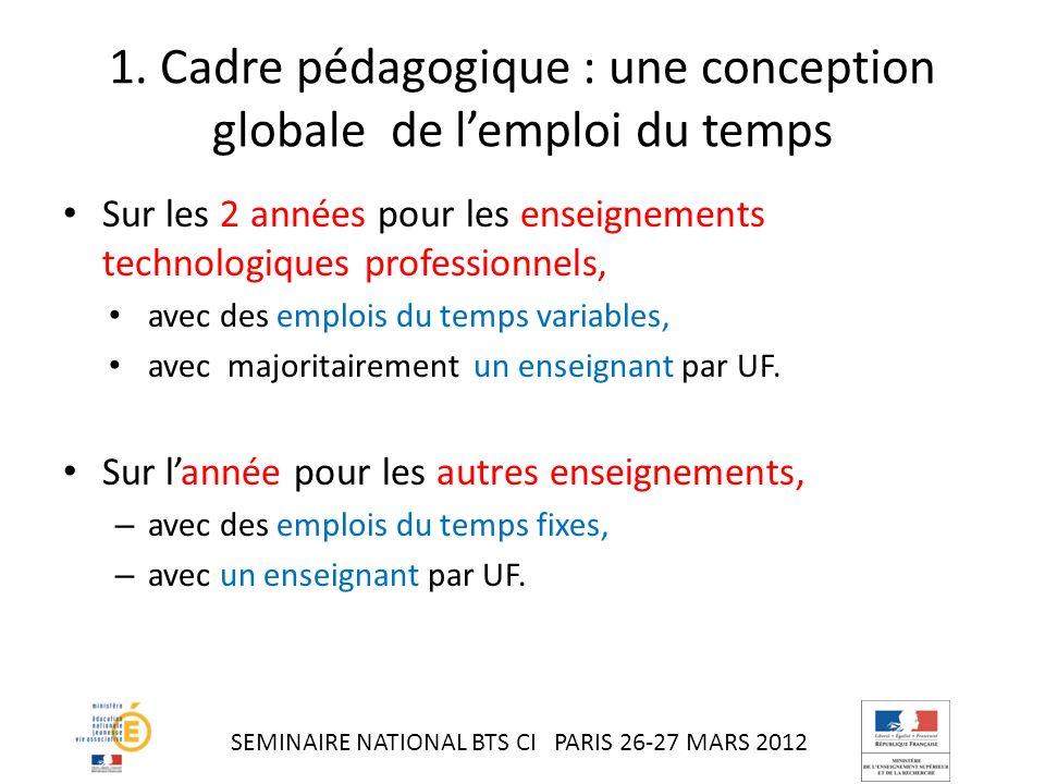 Cadre dapplication favorable – Équipe pédagogique volontaire.