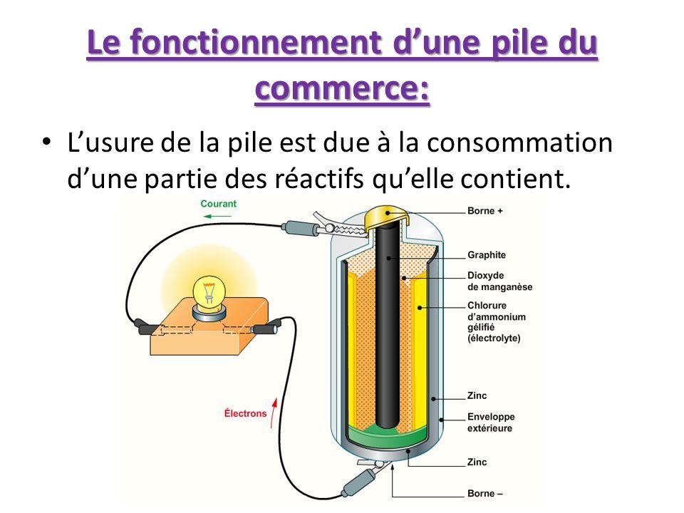 Le fonctionnement dune pile du commerce: Lusure de la pile est due à la consommation dune partie des réactifs quelle contient.