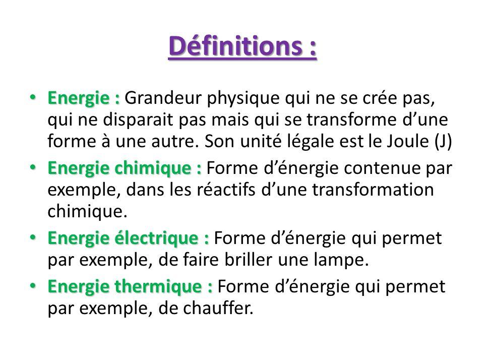 Définitions : Energie : Energie : Grandeur physique qui ne se crée pas, qui ne disparait pas mais qui se transforme dune forme à une autre. Son unité