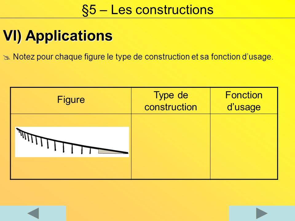 Notez pour chaque figure le type de construction et sa fonction dusage. Figure Type de construction Fonction dusage VI) Applications §5 – Les construc