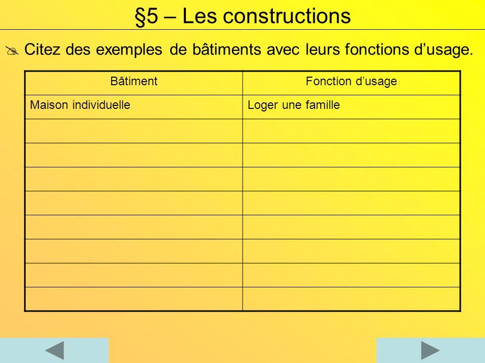 Citez des exemples de bâtiments avec leurs fonctions dusage. BâtimentFonction dusage Maison individuelleLoger une famille §5 – Les constructions