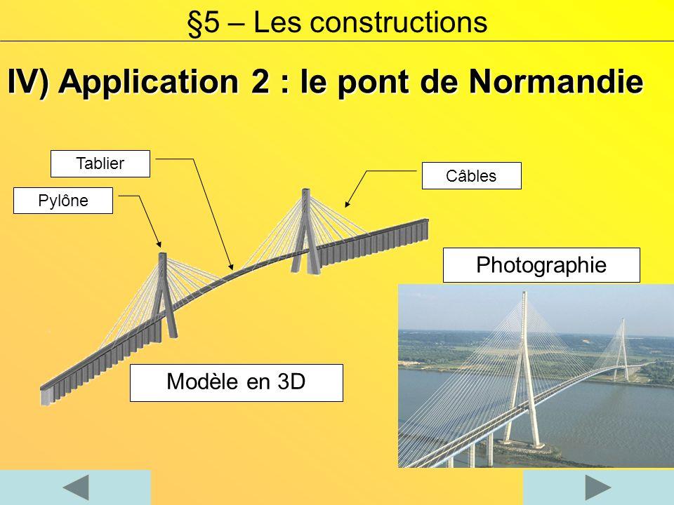 Quelle est la fonction dusage du pont de Normandie Déterminer quelques caractéristiques techniques et les dessiner sur le modèle.
