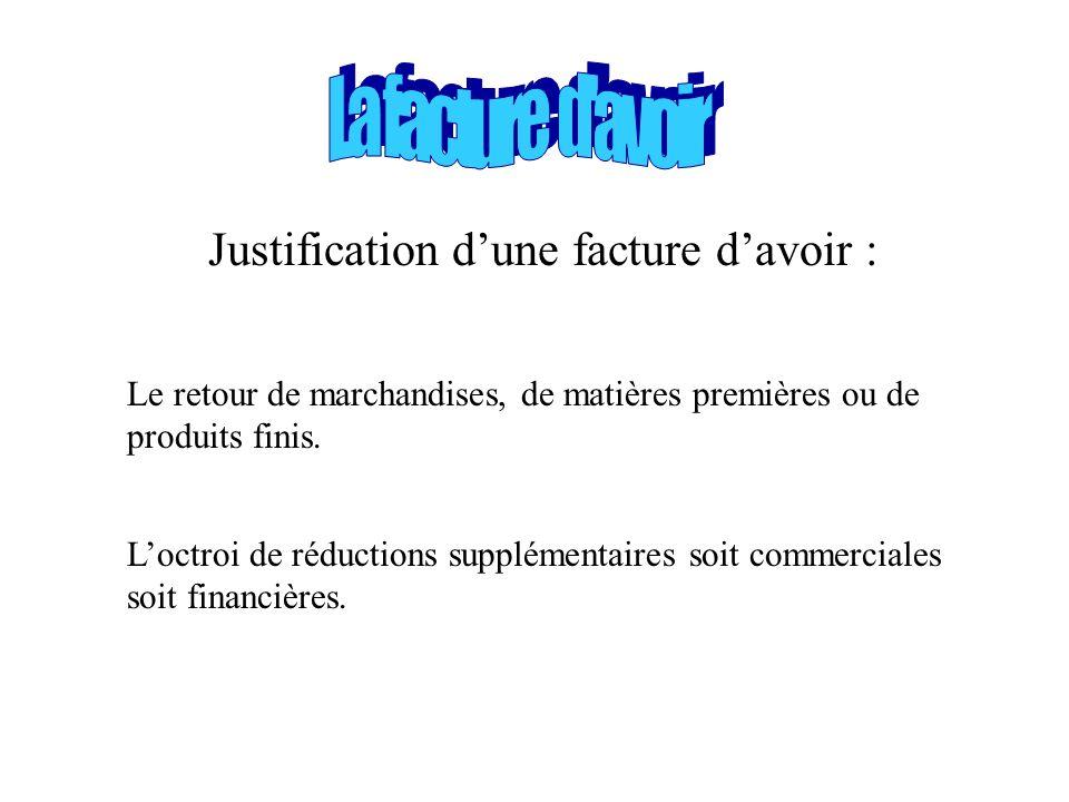 Justification dune facture davoir : Le retour de marchandises, de matières premières ou de produits finis.