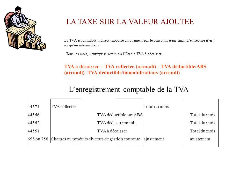 LA TAXE SUR LA VALEUR AJOUTEE La TVA est un impôt indirect supporté uniquement par le consommateur final.