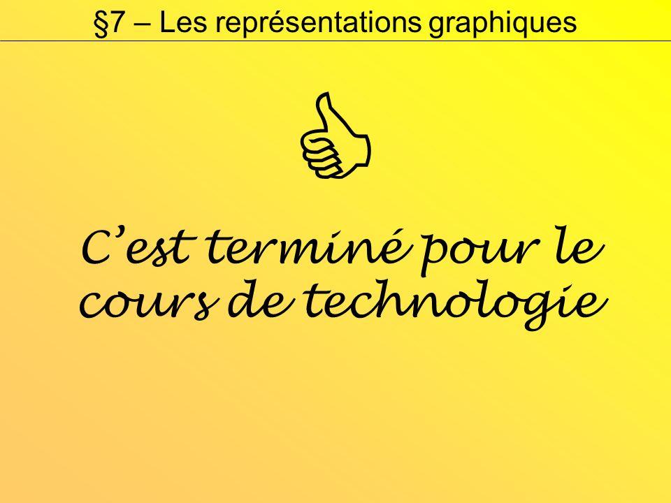 Cest terminé pour le cours de technologie §7 – Les représentations graphiques