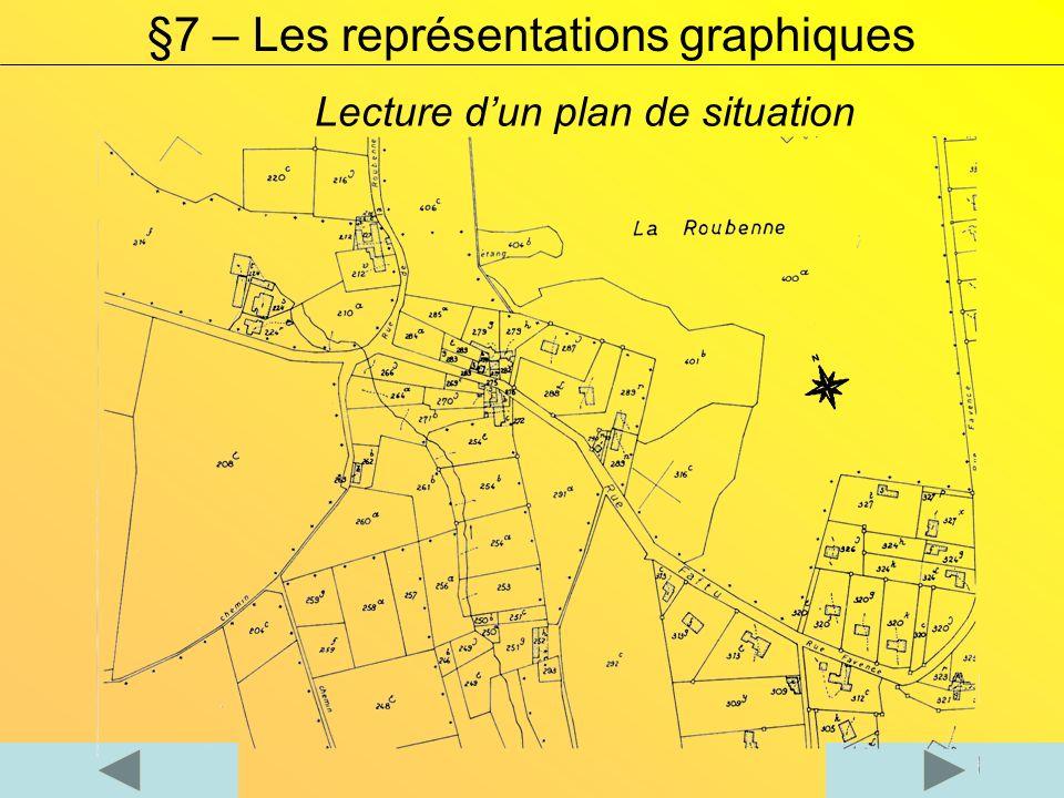 Lecture dun plan de situation §7 – Les représentations graphiques Repérer, en la coloriant, la parcelle n°288 Quelle est la voie de circulation devant la parcelle n°288 .
